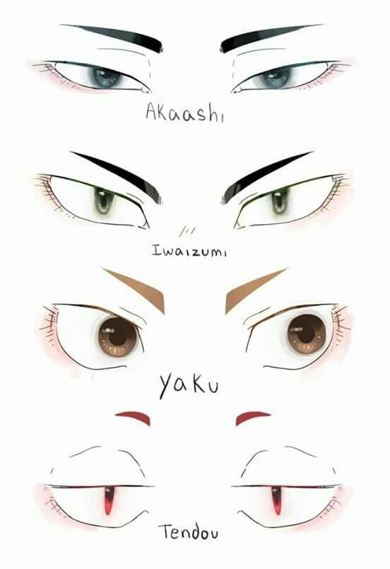 Eyes Haikyuu Anime Eye Drawing How To Draw Anime Eyes Anime Eyes