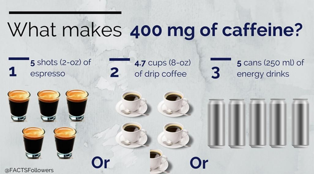 How much caffeine is in one cup of starbucks coffee