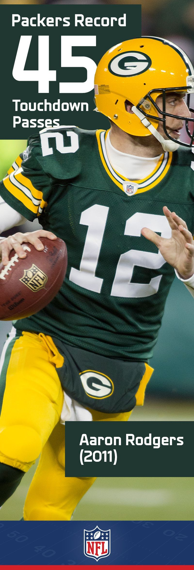 Aaron Rodgers Already Holds A Handful Of Pack Records And We Think Is That He S On Track To Rack Up Packers Football Green Bay Packers Football Packers Baby