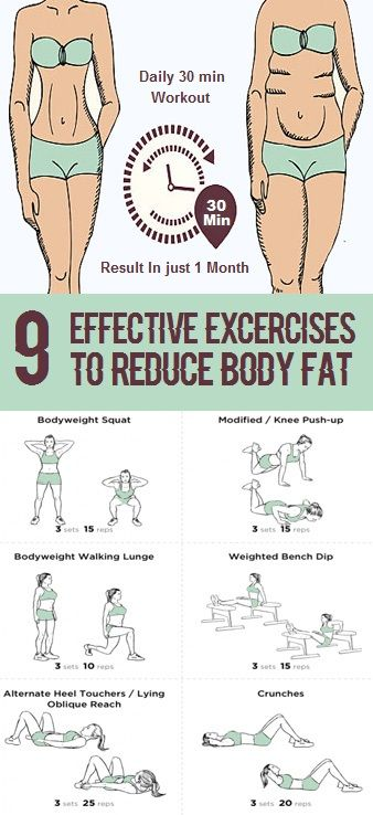 45+ Lying down exercises for stomach ideas in 2021