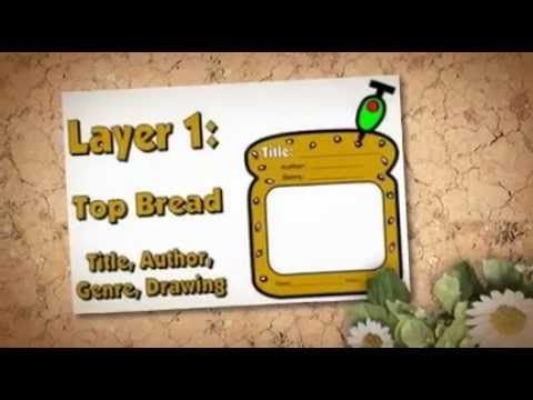 Sandwich Book Report Project templates, printable worksheets, and - book report sample