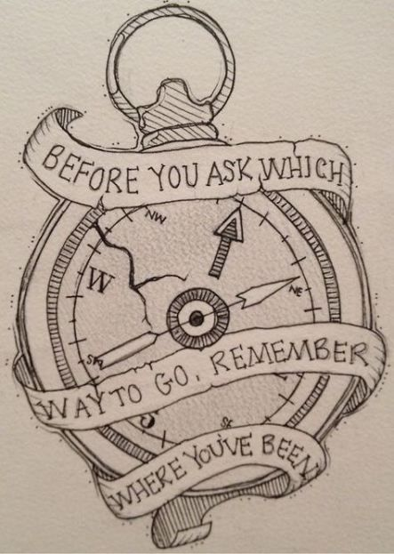 Photo of 38+ Super ideas tattoo thigh compass clock