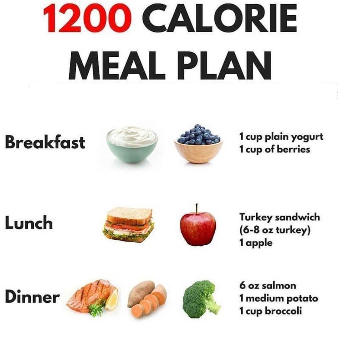 2001200 Calorie Ateriaohjelma En Maaraa Ateriasuunnitelmia Mina Maaran Ateriamalleja 1200 Calorie Diet Meal Plan 1200 Calorie Meal Plan Diet Meal Plans