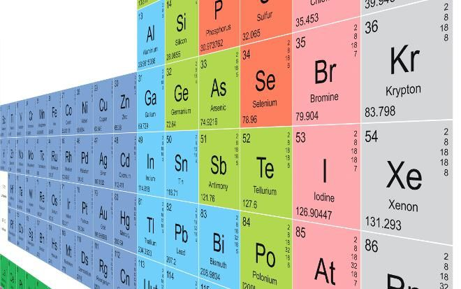 Four New Elements Have Been Added To The Periodic Table Society