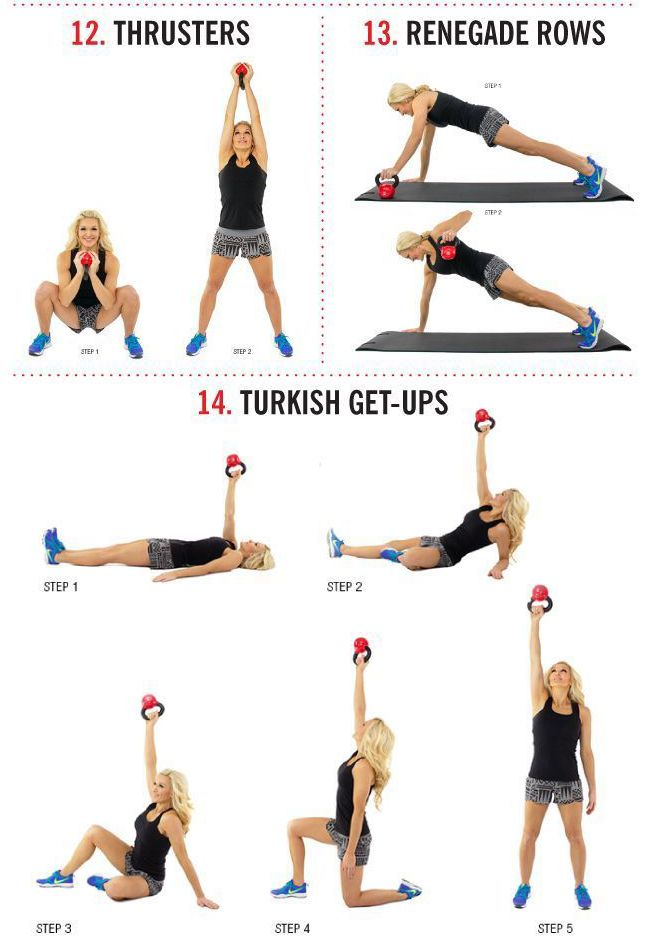 14 Kettlebell Calorie Blaster Workouts Fitness Hiit