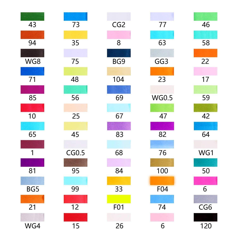 Ohuhu 60 Colors Dual Tips Permanent Marker Pens Ohuhu Markers