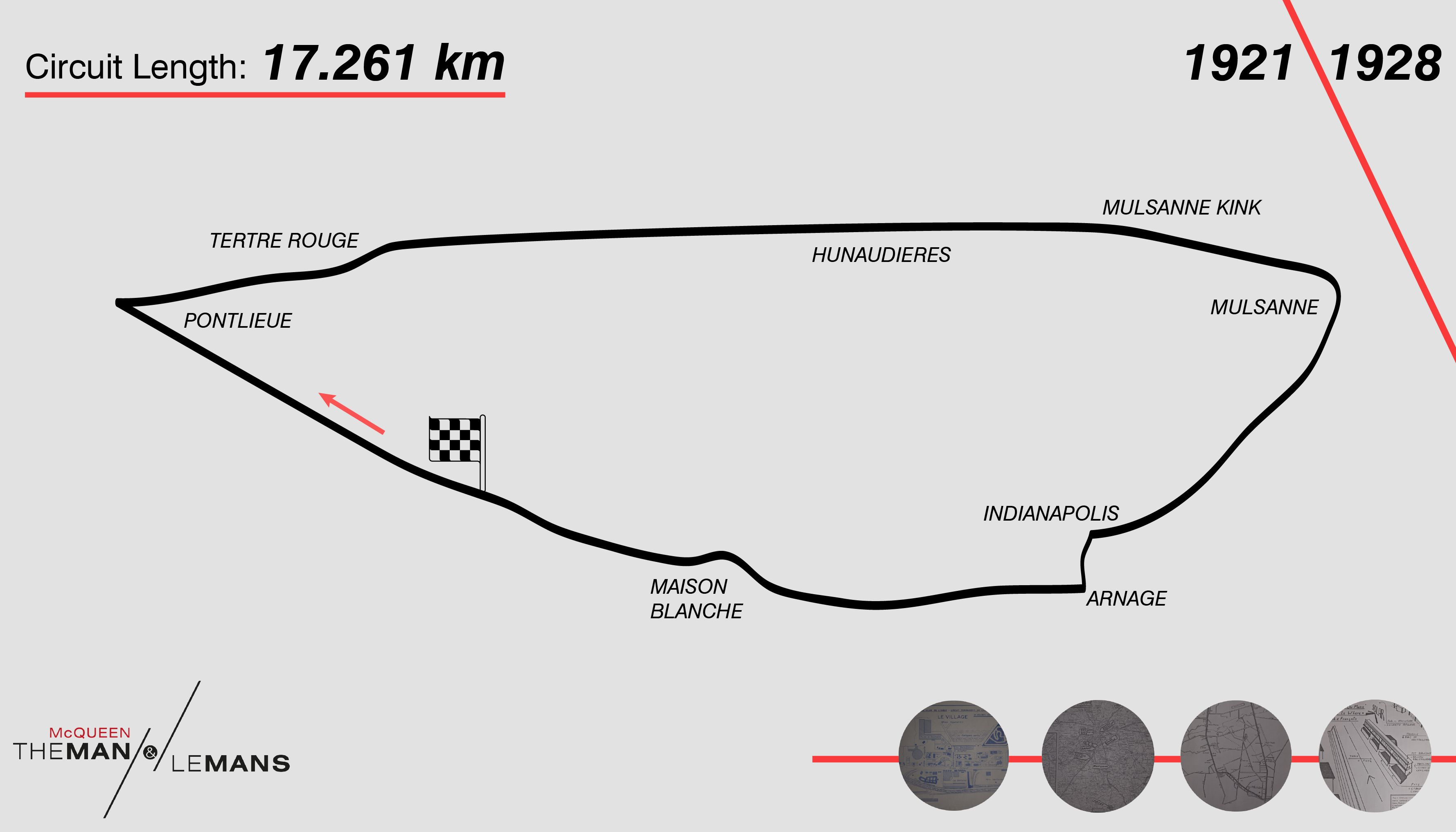 Pin En 24 Hours Of Le Mans Race Track Timeline