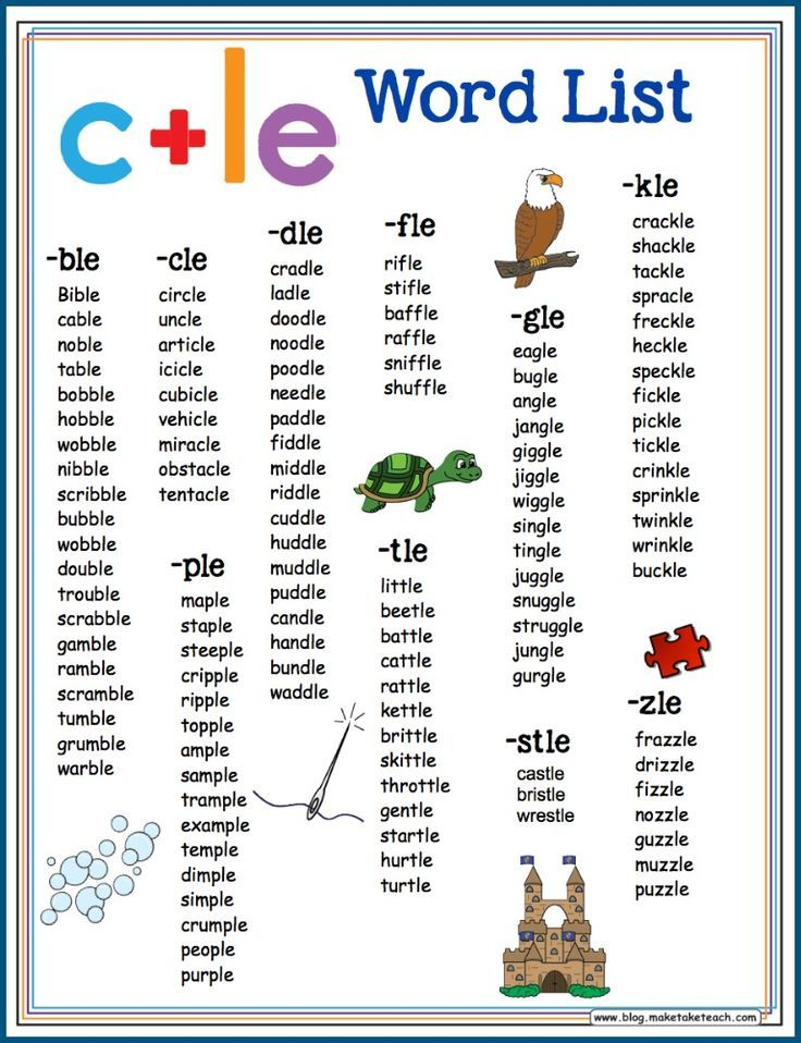 Teaching the Consonant+le Syllable Type