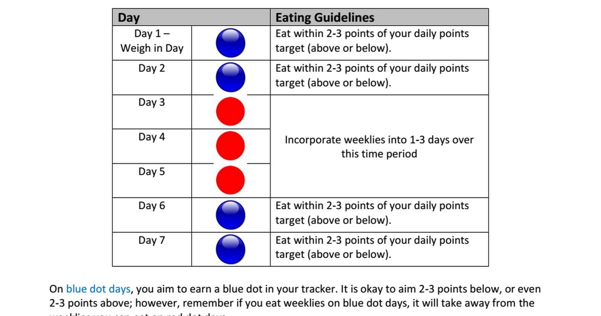 Weight Watchers Points List 2020 Pdf.Pin On Weight Watchers