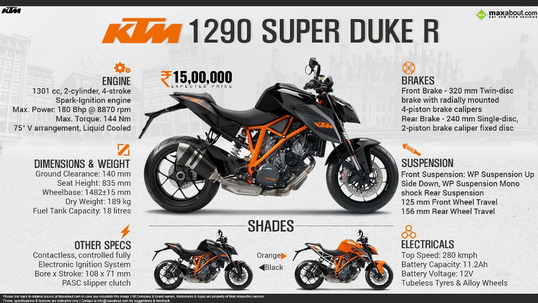 Ktm 1290 Super Duke R Infographic Ktm Duke Twin Disc