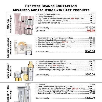 Check Out The Price Comparison List For Mary Kay Compared To Other Products Mary Kay Timewise Repair Mary Kay Skin Care Mary Kay Consultant