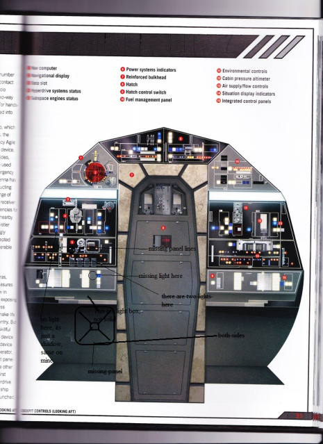 Screen Accurate Millennium Falcon Cockpit Cg Model Star Wars Spaceships Star Wars Vehicles Millennium Falcon