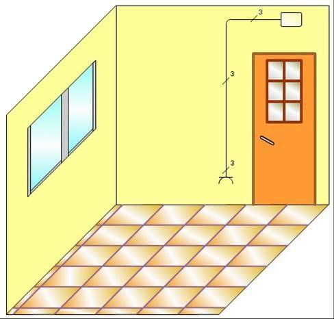 Cuarto Tecnología E.S.O.: Instalaciones eléctricas en las viviendas ...