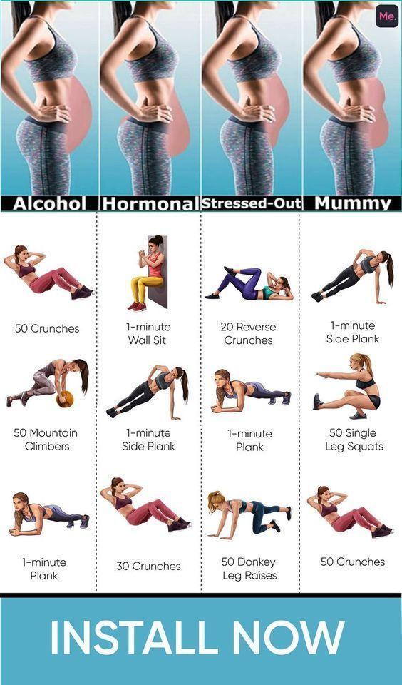 Gewichtsverlustplan für Ihren Körpertyp - Sport und Frauen - Fitness motivation - Dasova Blog, #Blog...