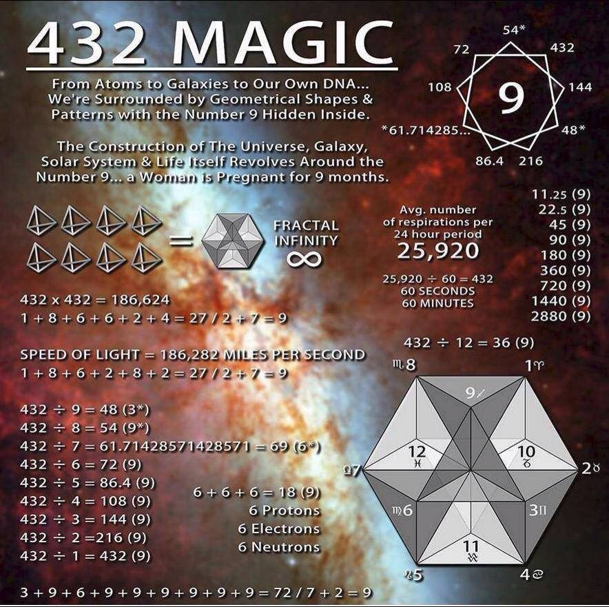 Numerology report online picture 5