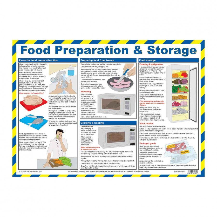Food Preparation And Storage Food Hygiene Wallchart Food