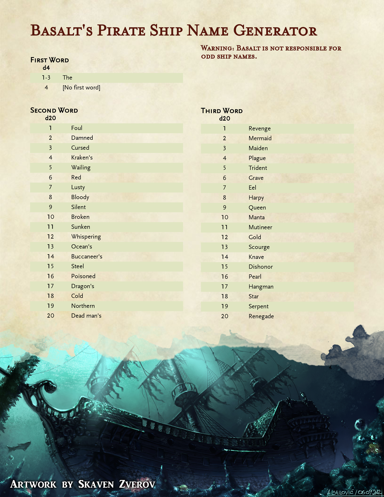 The Grinning Wyrm D&D : Photo | Random | Ship name generator, D&d