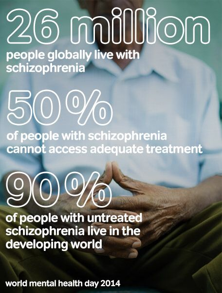 It's Schizophrenia Awareness Week for World Mental Health Day on 14th October find out what's on in your area now!