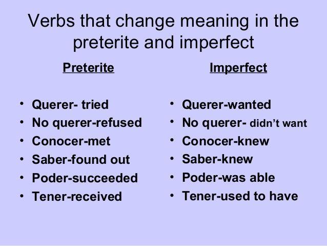 spanish preterite vs imperfect Buscar con Google – Preterite Vs Imperfect Worksheet