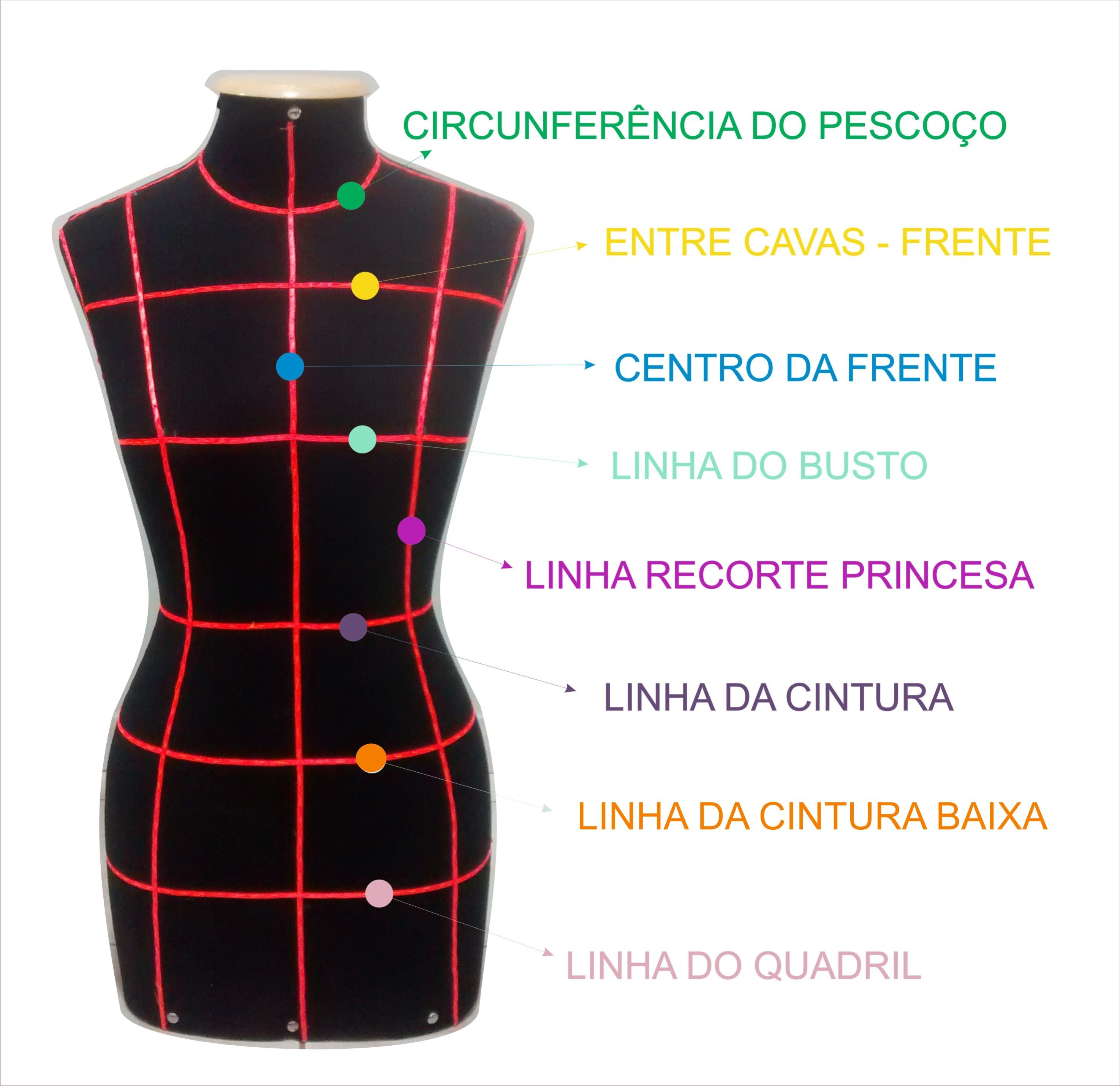 Posições das linhas no manequim. | modelagem de manequim | Pinterest ...
