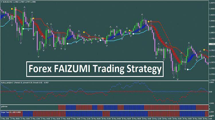 Forex System Forextradingbasics Forex Trading Basics Trading