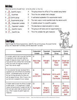 Exploring The Scientific Method Worksheet Scientific Method Worksheet Scientific Method Worksheets Scientific method practice worksheet answers