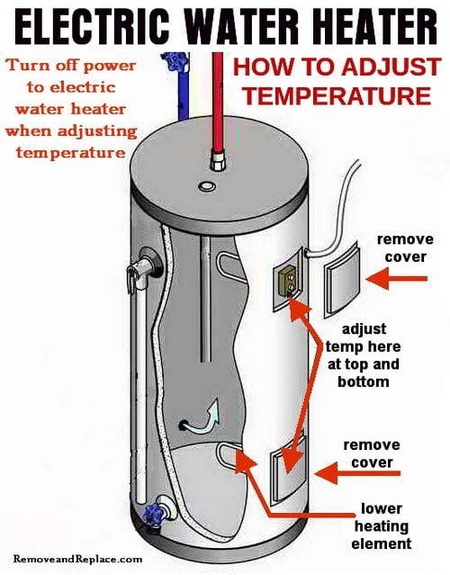 How To Change The Temperature On Your Electric Water Heater Water Heater Repair Electric Water Heater Hot Water Heater Repair