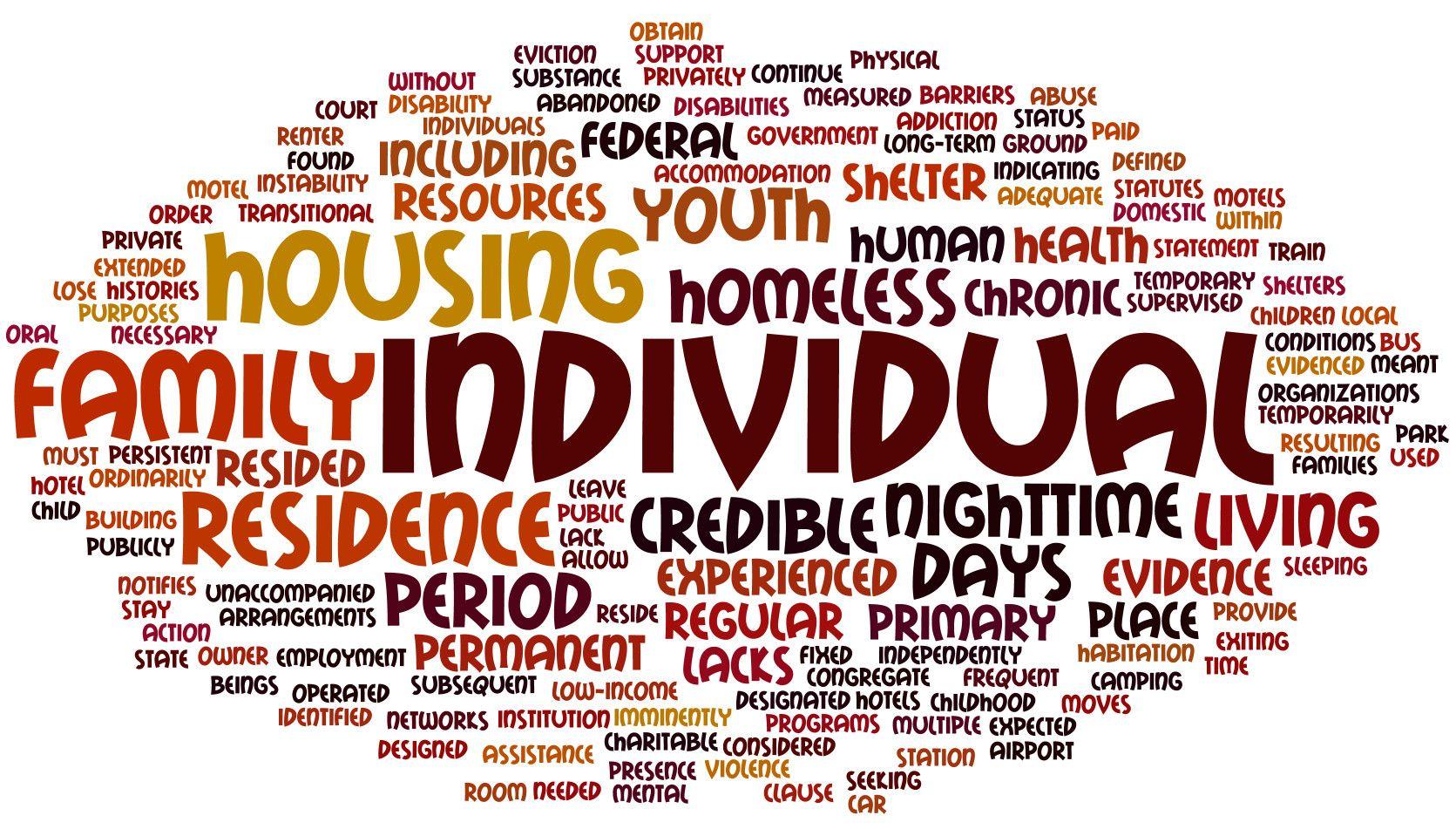 hud's definition of homelessness visualized. | homelessness | home