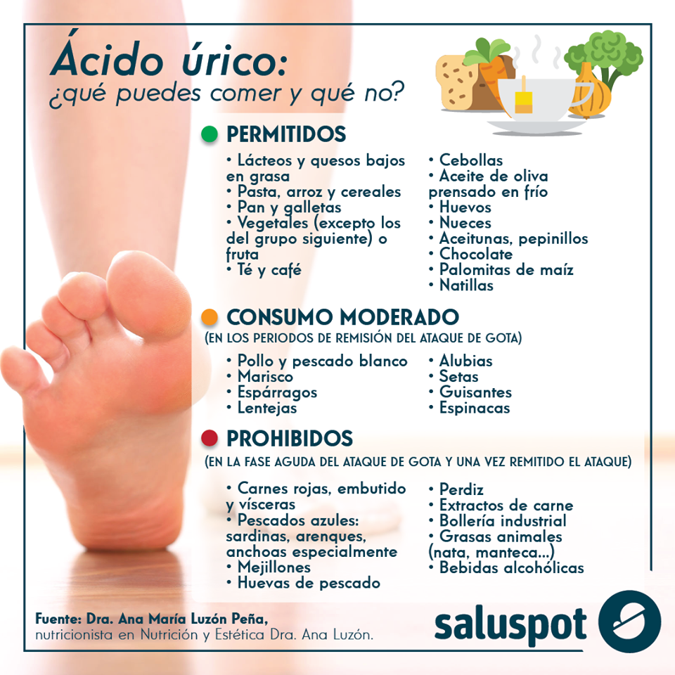 Alimentos que se pueden comer para evitar el acido urico