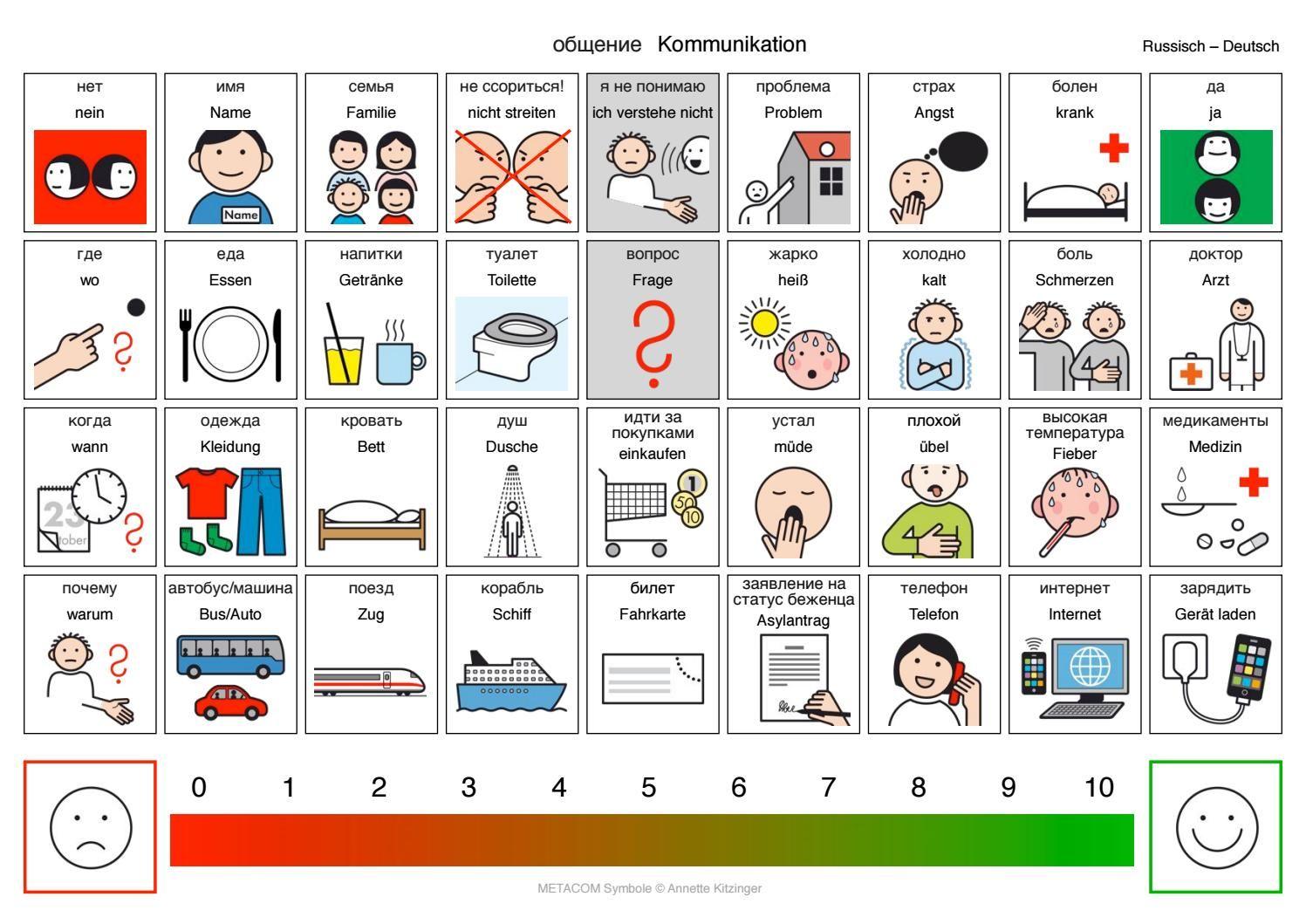 Russisch deutsch Language guide, Refugee, Communication