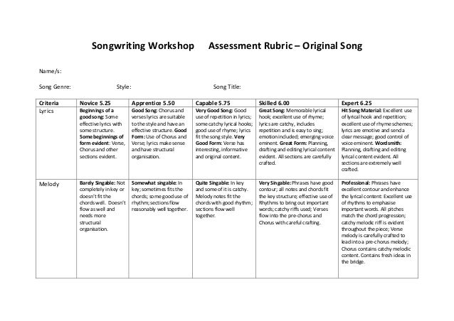 songwriting-workshop-assessment-rubric-1-638jpg (638×452) Music - performance assessment