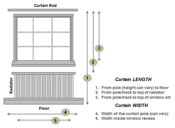 17 Best images about Tips about curtains on Pinterest | Curtain ...