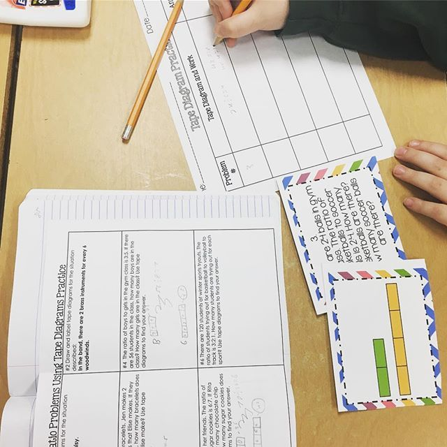 Solving ratio problems with tape diagrams interactive notebook solving ratio problems using tape diagrams ccuart Choice Image
