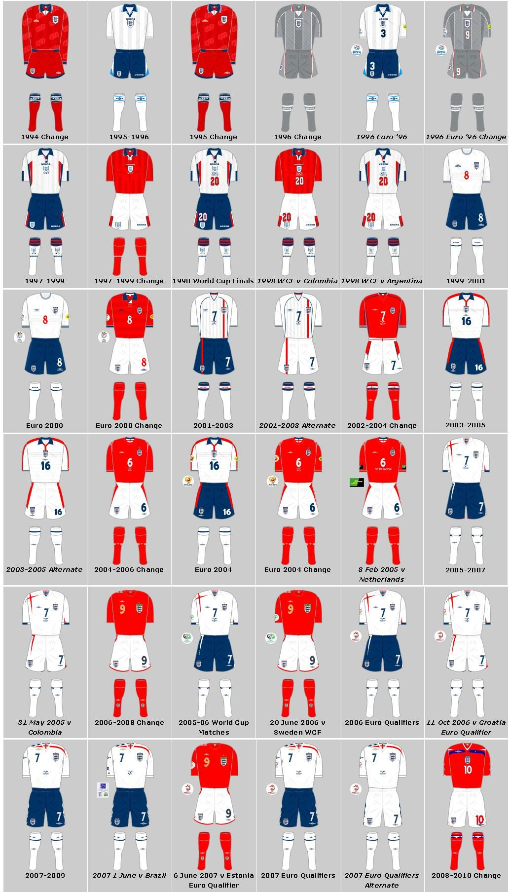 England Kit England Kit England Football