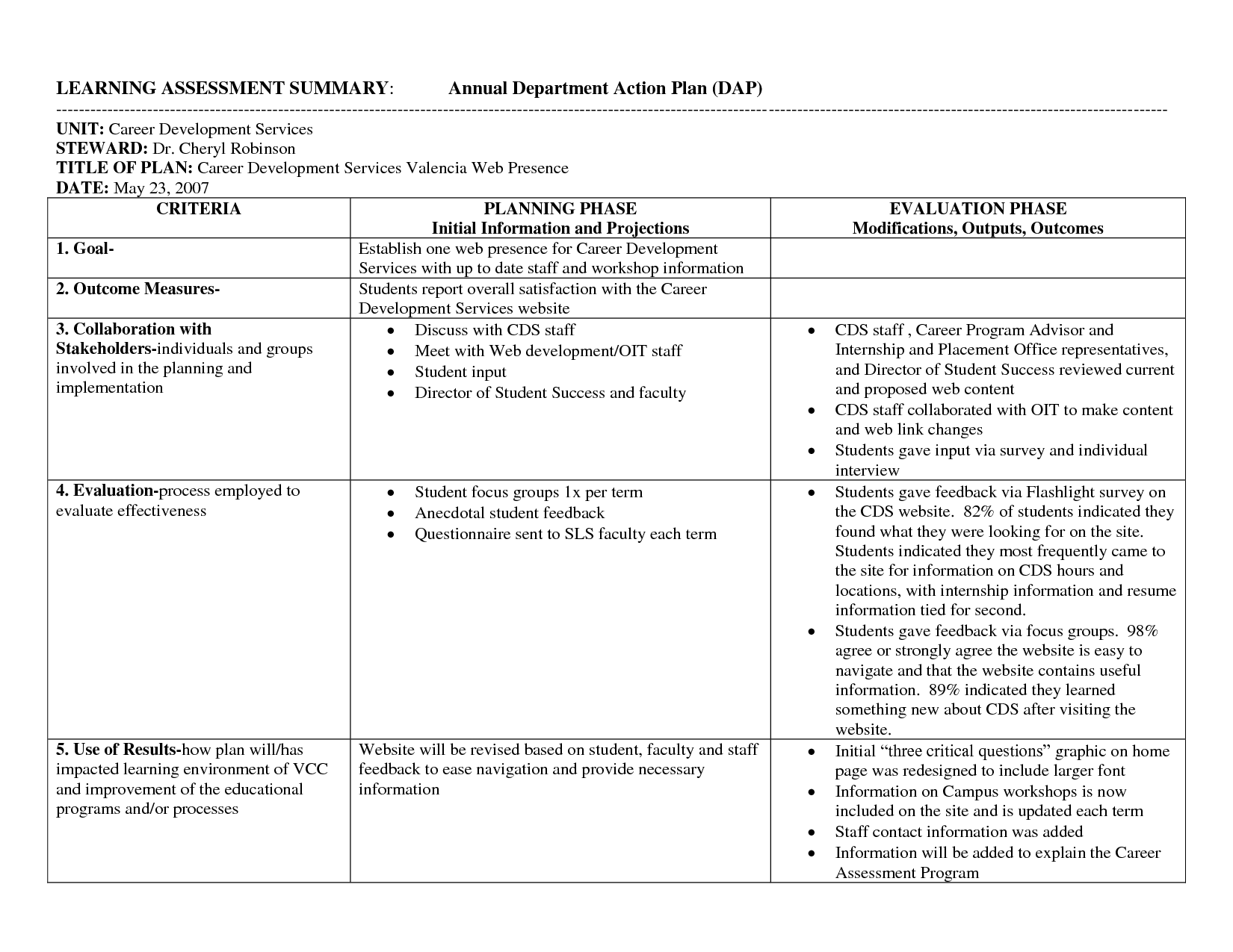 Career Services Department Action Plan Template Assessmnet