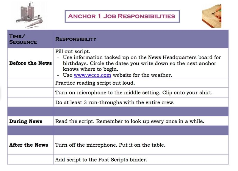 Poplar Bridge Morning News Job Responsibilities And Rules Anchor