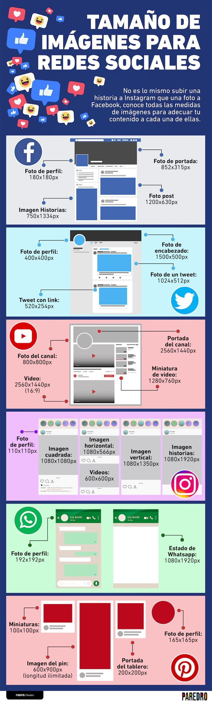 Infografía: Tamaño de imágenes para redes sociales