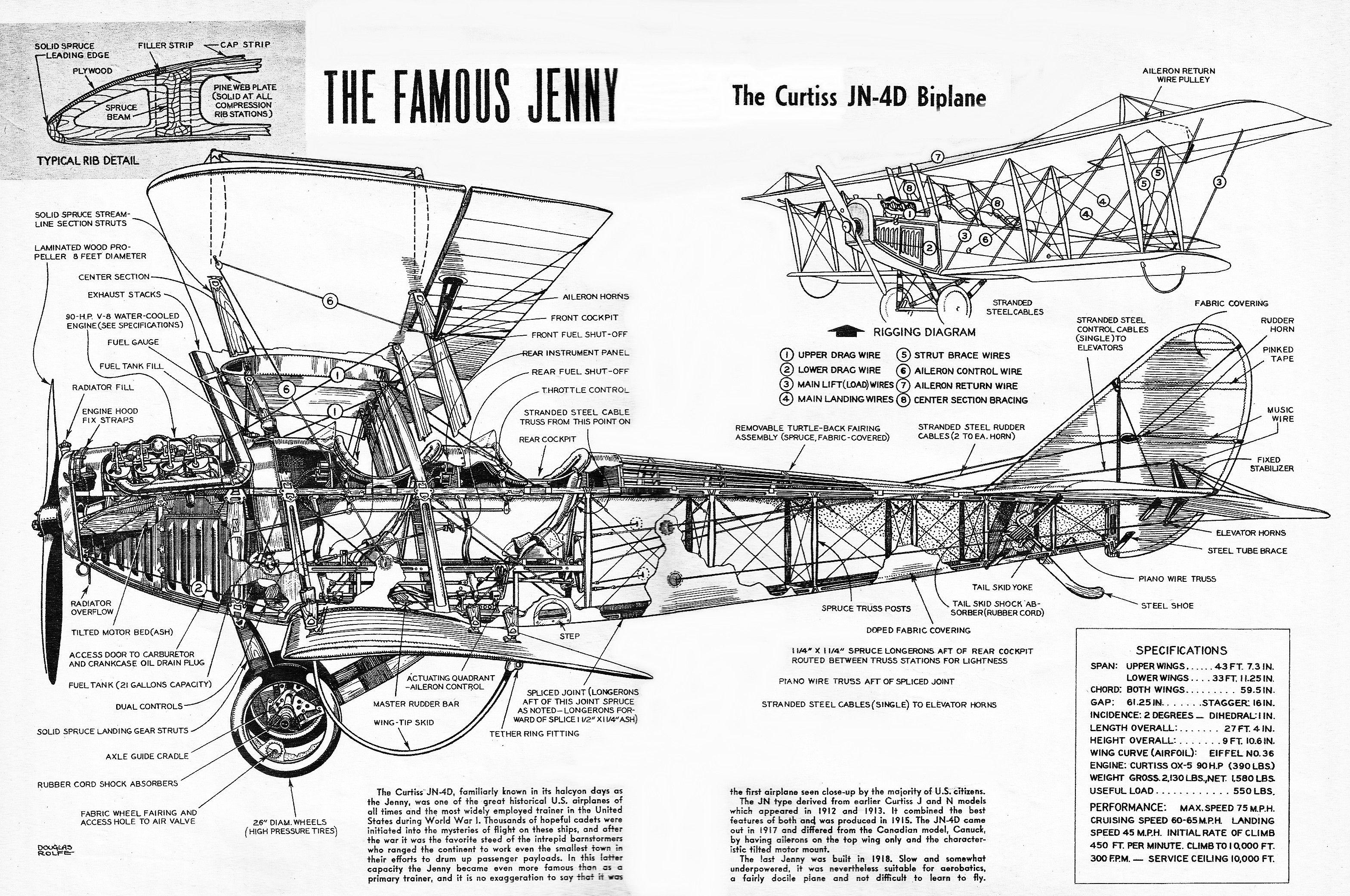 Curtiss Jn 4d Jenny