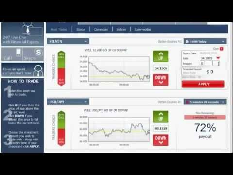 Binary Options Pro Signals Review Signals Delivered To Your Email