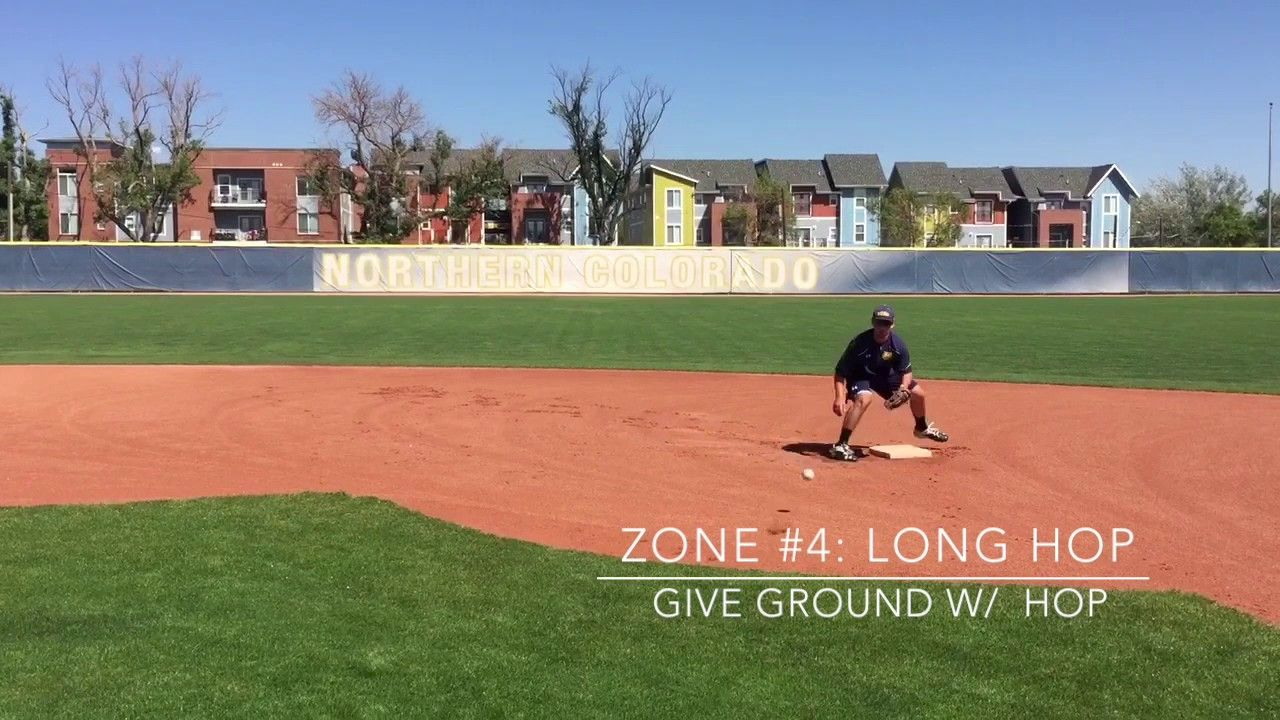 Quick Video On Catching Tagging At 2b Youtube Baseball Drills Catch Baseball Field