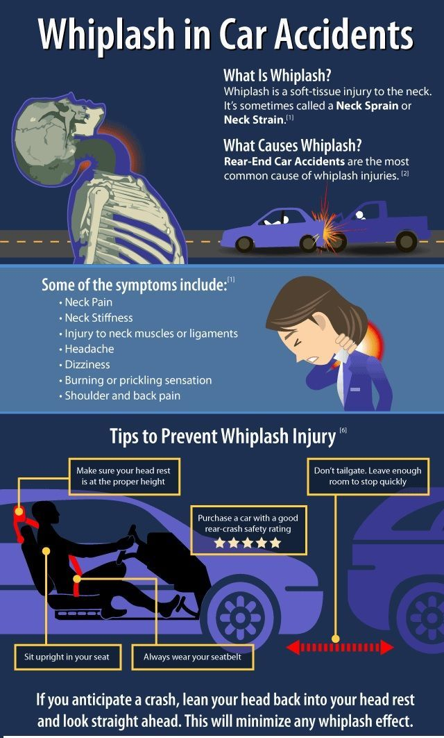 Lower Back Pain From Side Impact Car Accident