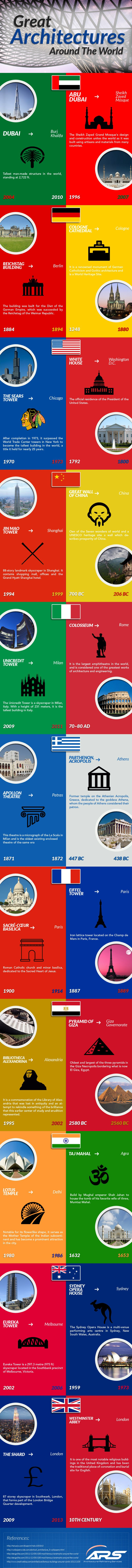 Great Architecture Around the World #infographic
