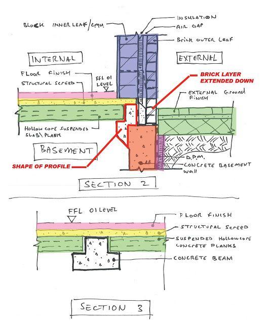 basement wall design. Perfect Wall Revit Detail 021 Analysis Of Basement Wall Detail  Part 1 Inside Design S