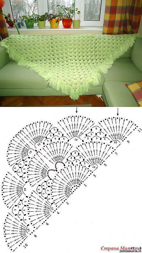 накидки и шали | crochet shawel&scarve | Pinterest | Chal, Ganchillo ...