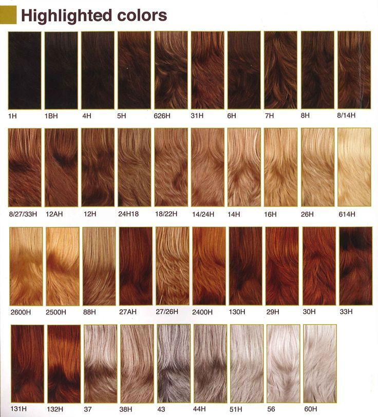 Hair Dye Colors Chart - http://www.haircolorer.xyz/hair ...