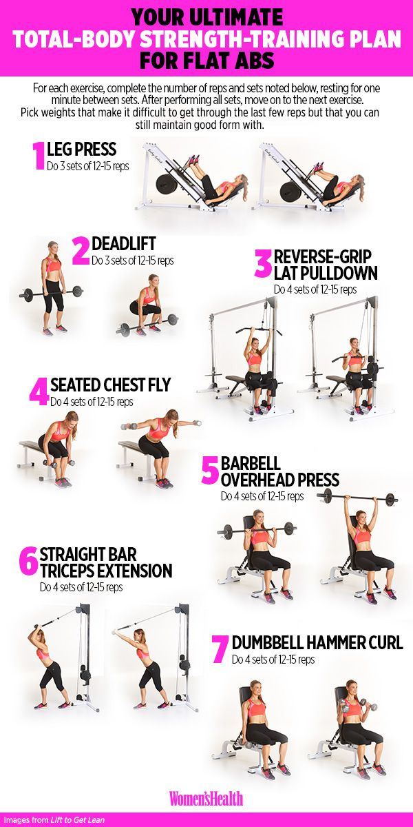 The Only Guide You'll Ever Need to Finally Score Some Abs  http://www.womenshealthmag.com/fitness/ultimate-6-pack-guide