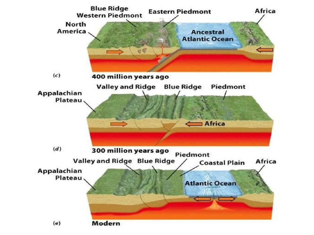 hight resolution of seafloor spreading and mountain building lecture 2 pptx