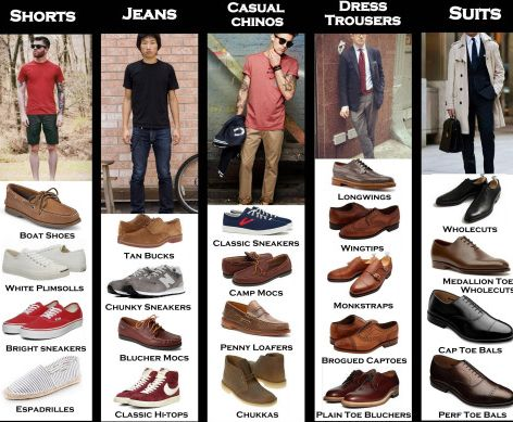 15 Must-Read Infographics That Will Solve Your Fashion Problems