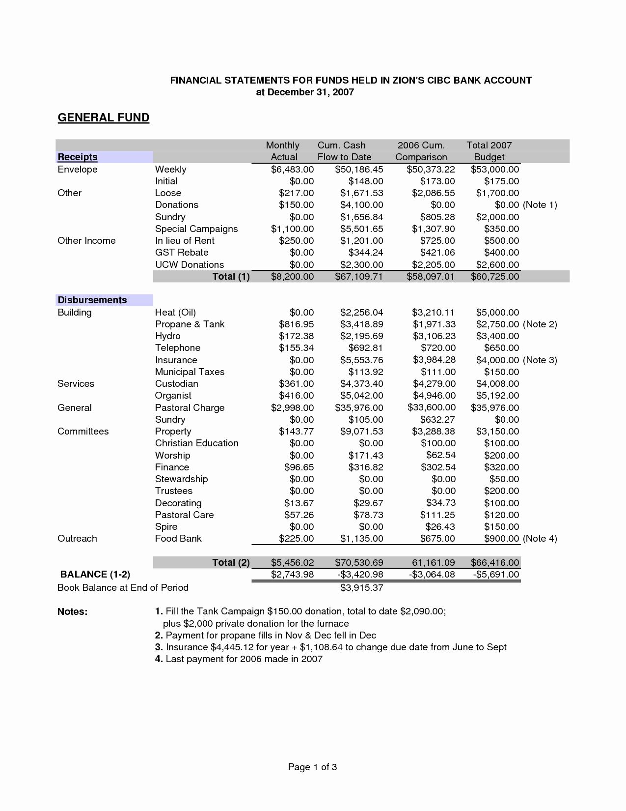 Church Financial Statements Template In