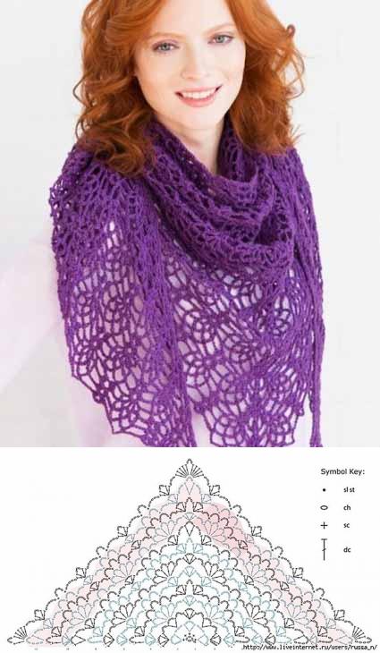 LA CINTA SIMPLE PARA LA LABOR DE PUNTO DEL CHAL CHINÉ. | Crochet ...